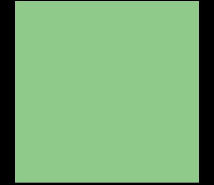abot technology happy mascot